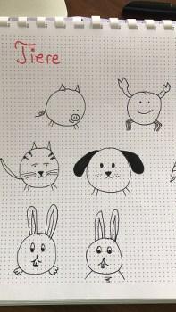 Samstagsplausch, Sketchnotes